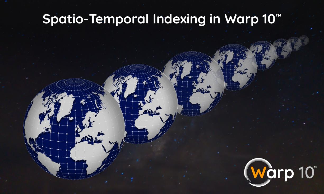 Spatio-temporal indexing in Warp 10