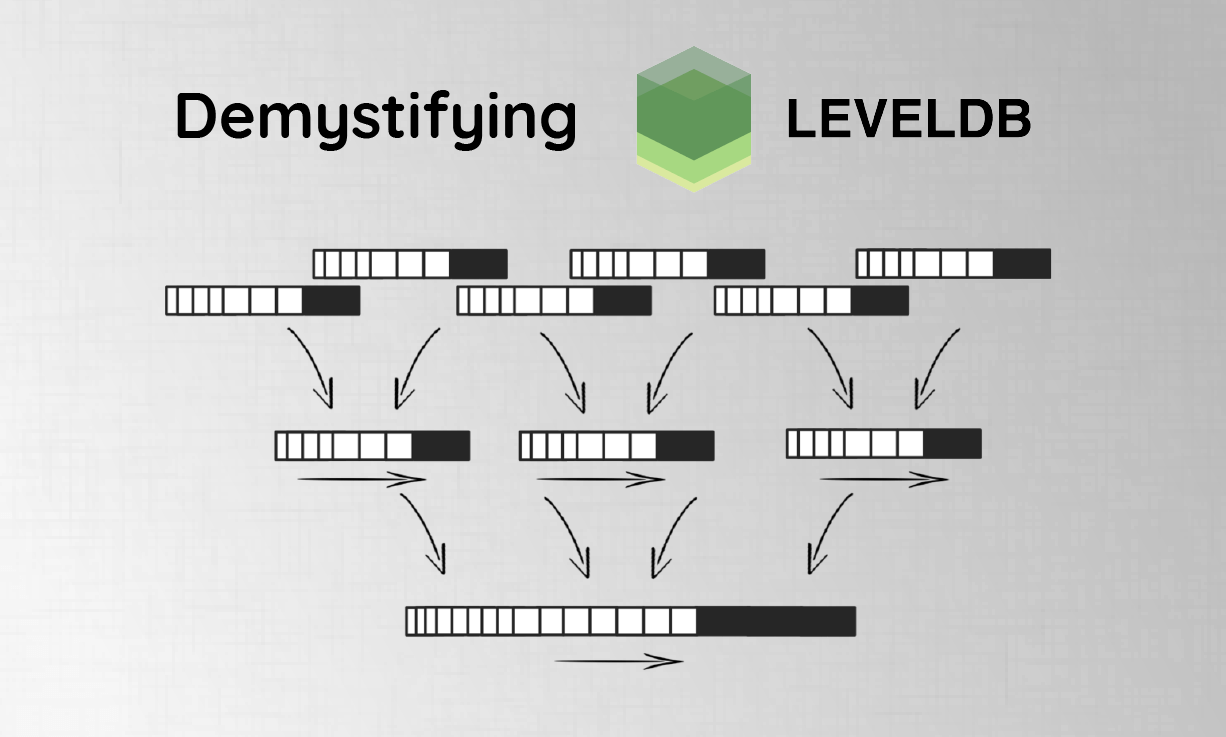 Demystifying LevelDB