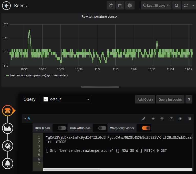 Graph on Grafana with beertender